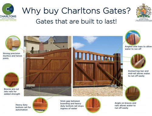 Why buy Charltons gates?